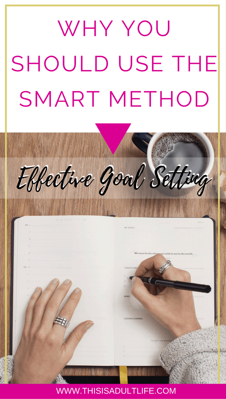 Use the SMART Method for Effective goal setting